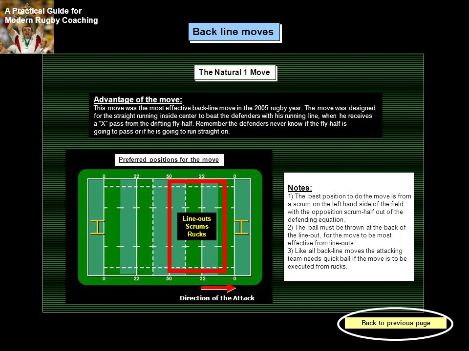 Back line moves A Practical Guide for Modern Rugby Coaching