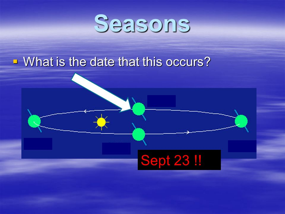 Seasons What is the date that this occurs Sept 23 !!