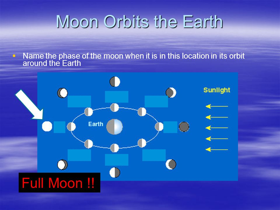 Moon Orbits the Earth Full Moon !!