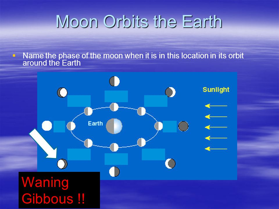 Moon Orbits the Earth Waning Gibbous !!