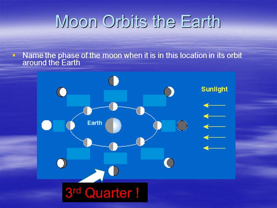Moon Orbits the Earth 3rd Quarter !