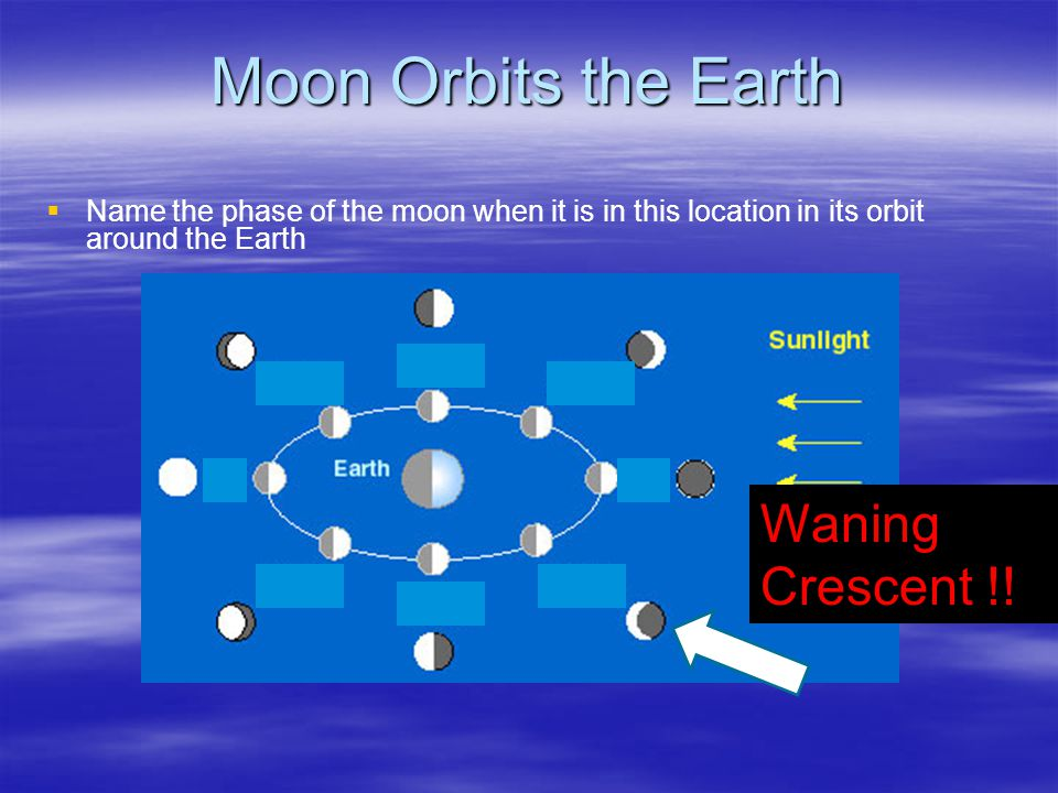 Moon Orbits the Earth Waning Crescent !!