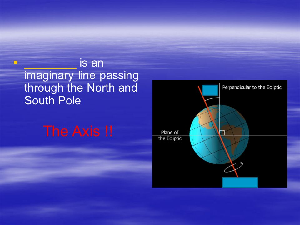 ________ is an imaginary line passing through the North and South Pole