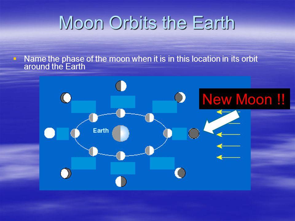 Moon Orbits the Earth New Moon !!