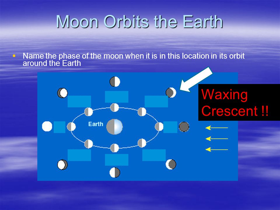 Moon Orbits the Earth Waxing Crescent !!