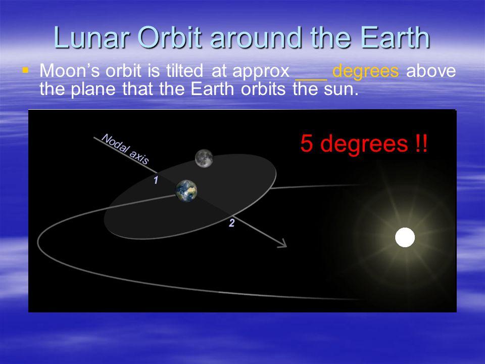 Lunar Orbit around the Earth