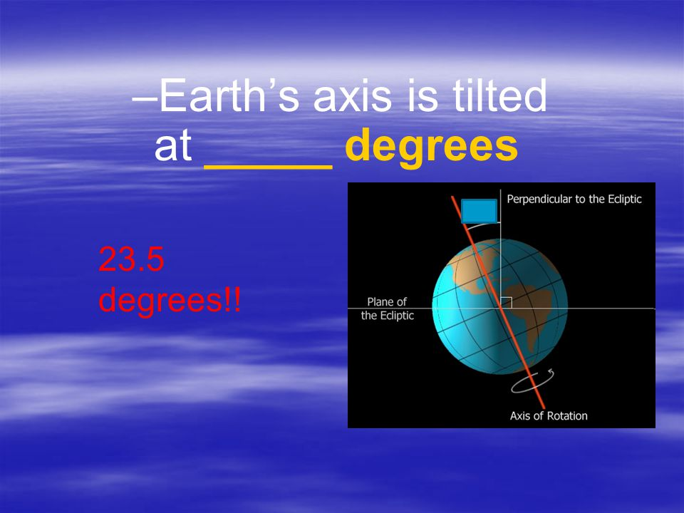 Earth's axis is tilted at _____ degrees
