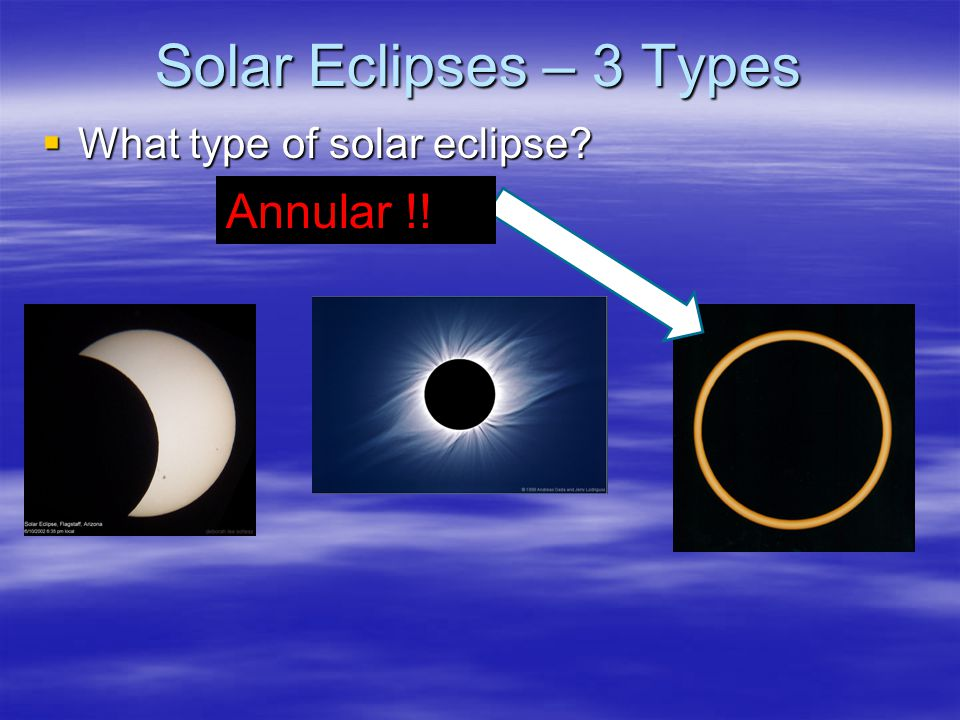 Solar Eclipses – 3 Types What type of solar eclipse Annular !!