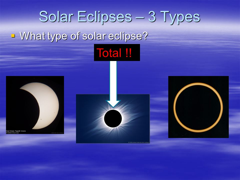 Solar Eclipses – 3 Types What type of solar eclipse Total !!