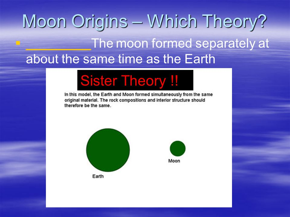 Moon Origins – Which Theory