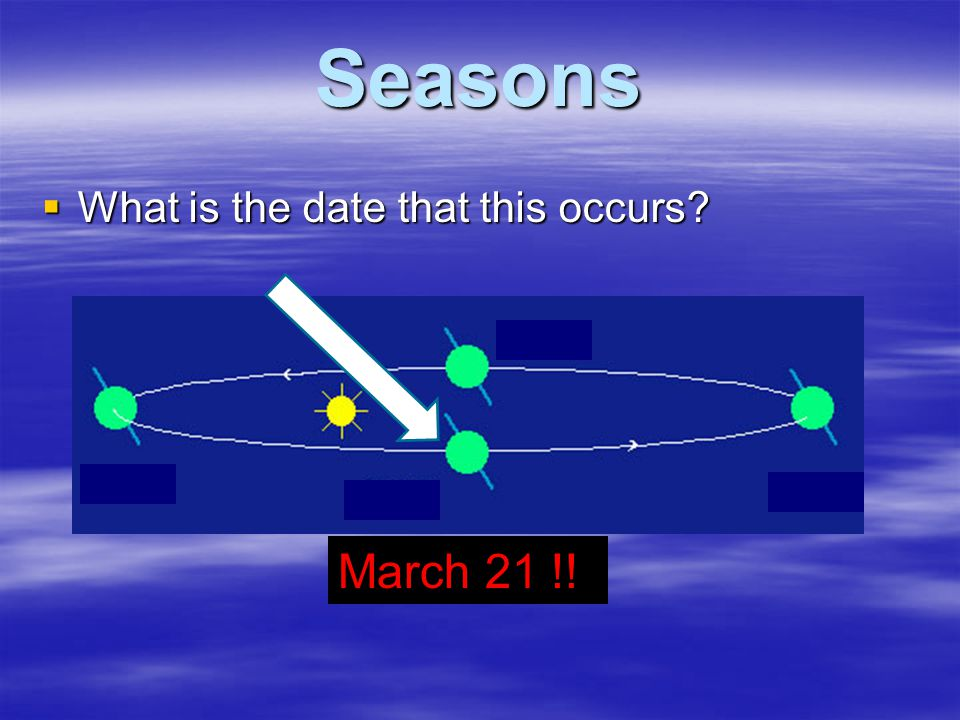 Seasons What is the date that this occurs March 21 !!