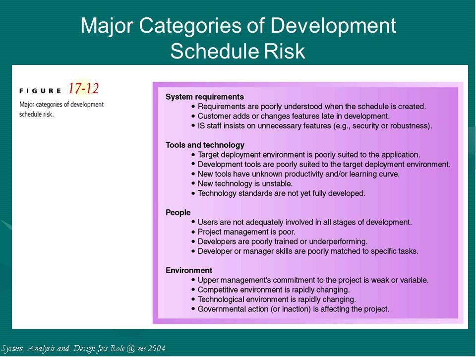 Major Categories of Development