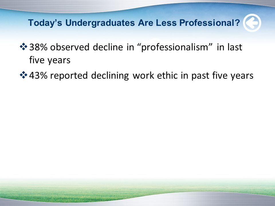 Today's Undergraduates Are Less Professional