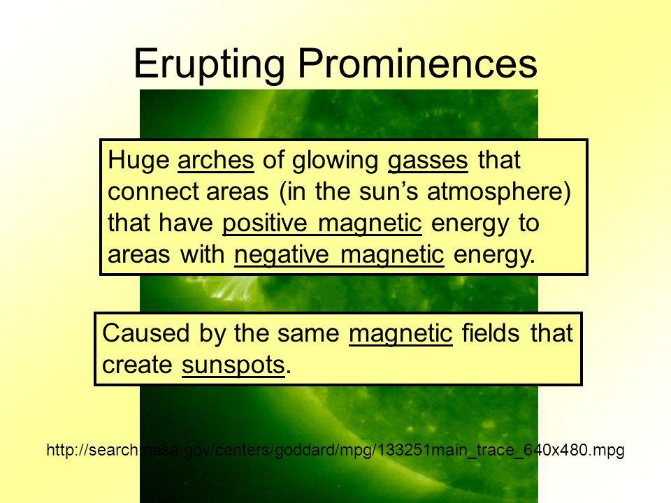 Erupting Prominences