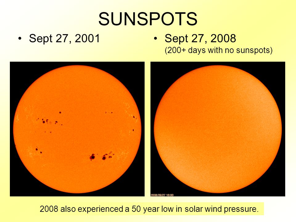 2008 also experienced a 50 year low in solar wind pressure.