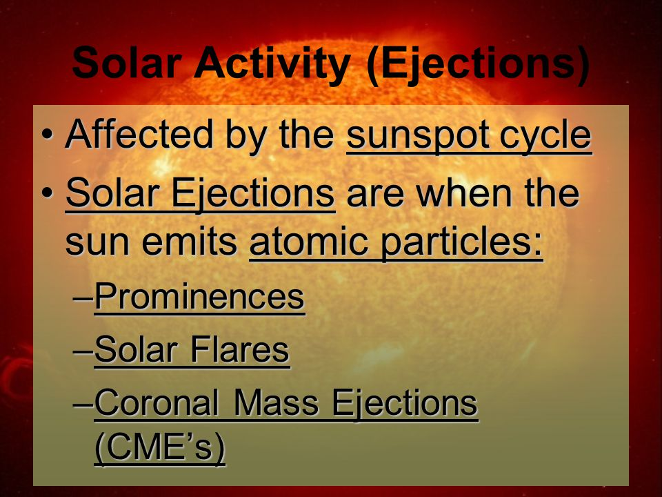 Solar Activity (Ejections)