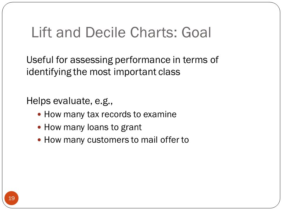 Lift and Decile Charts: Goal