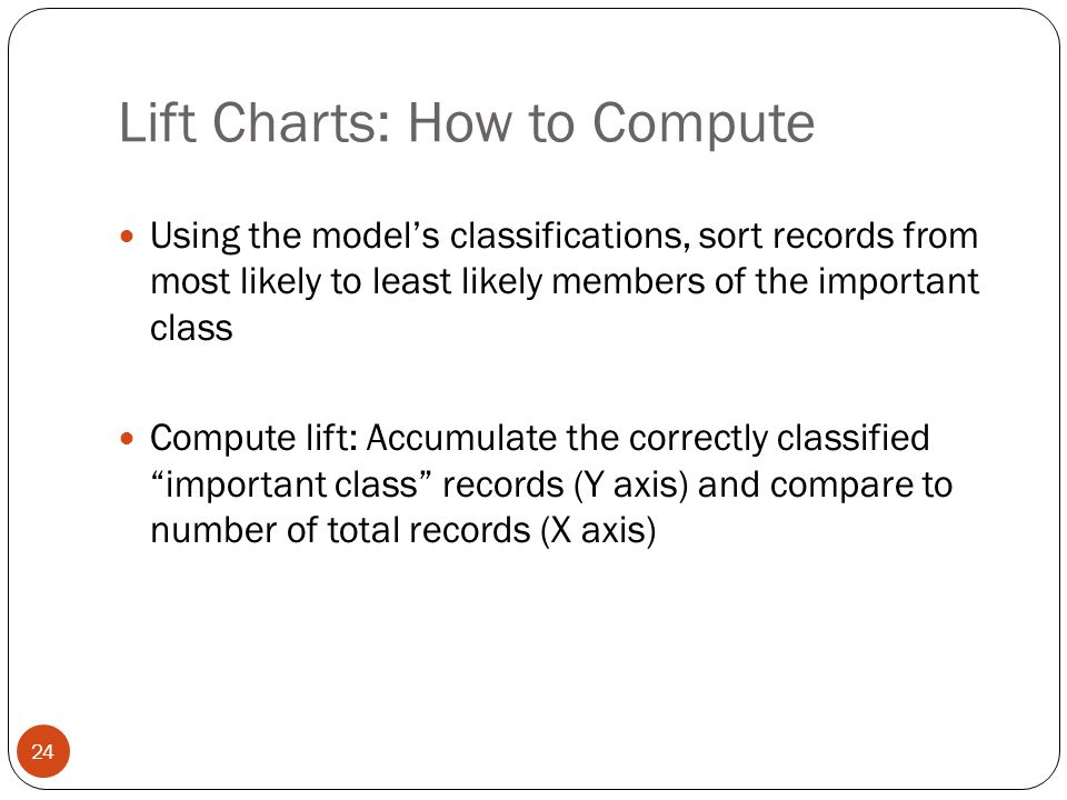 Lift Charts: How to Compute