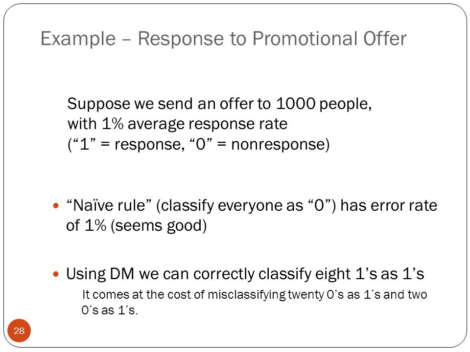Example – Response to Promotional Offer