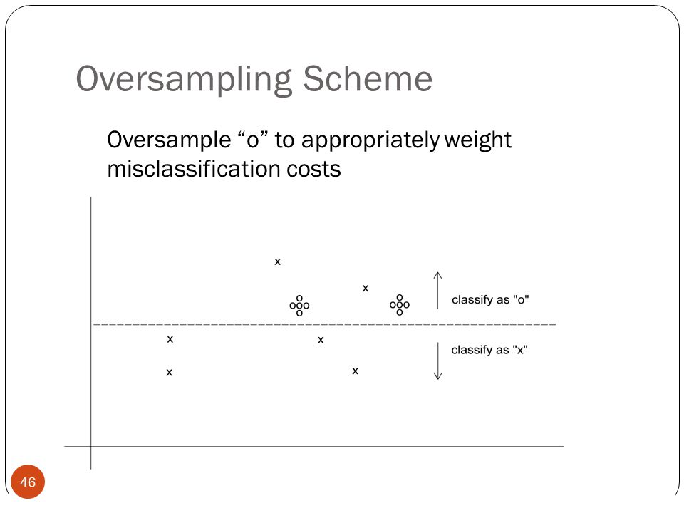 Oversampling Scheme Oversample o to appropriately weight misclassification costs