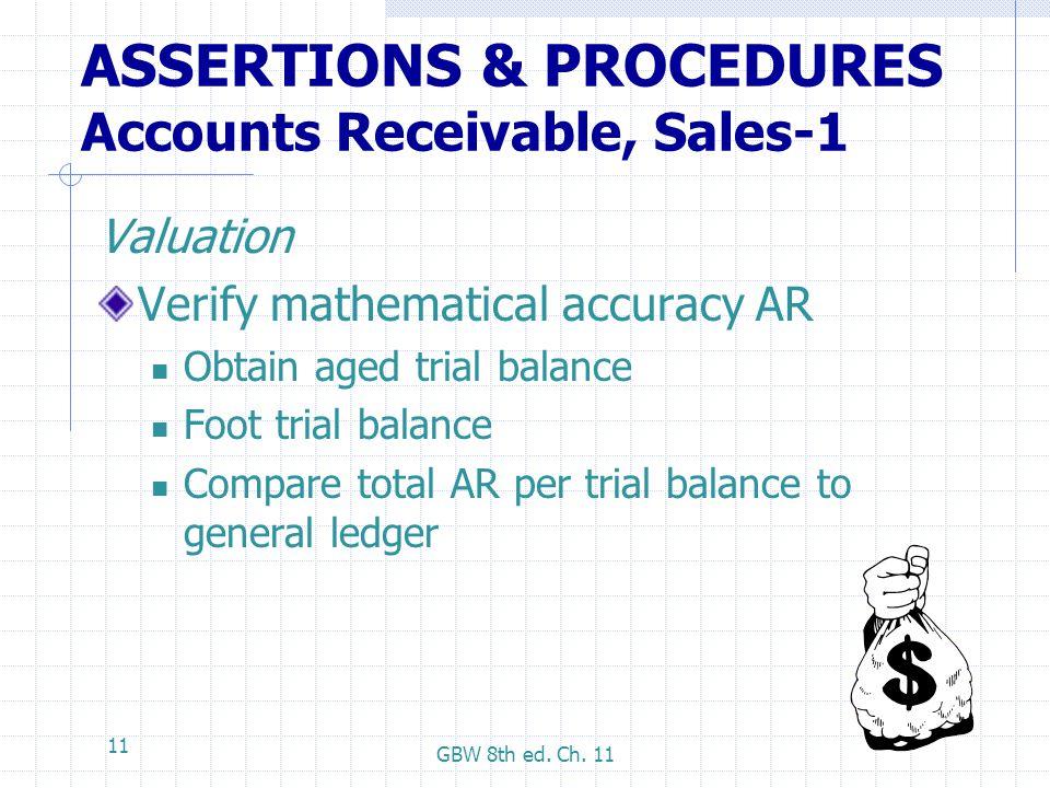 ASSERTIONS & PROCEDURES Accounts Receivable, Sales-1