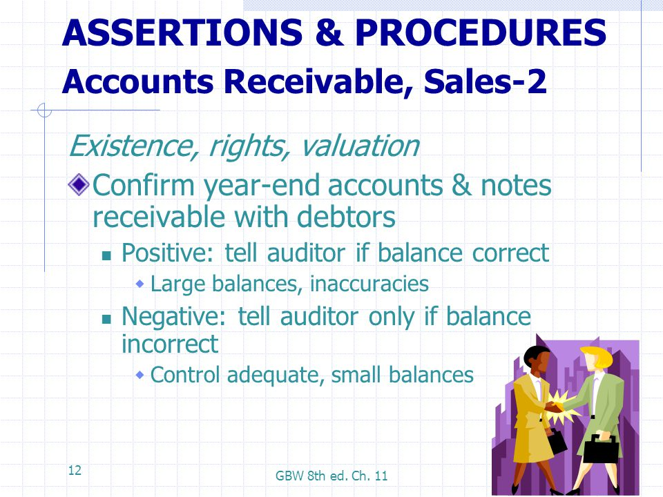ASSERTIONS & PROCEDURES Accounts Receivable, Sales-2