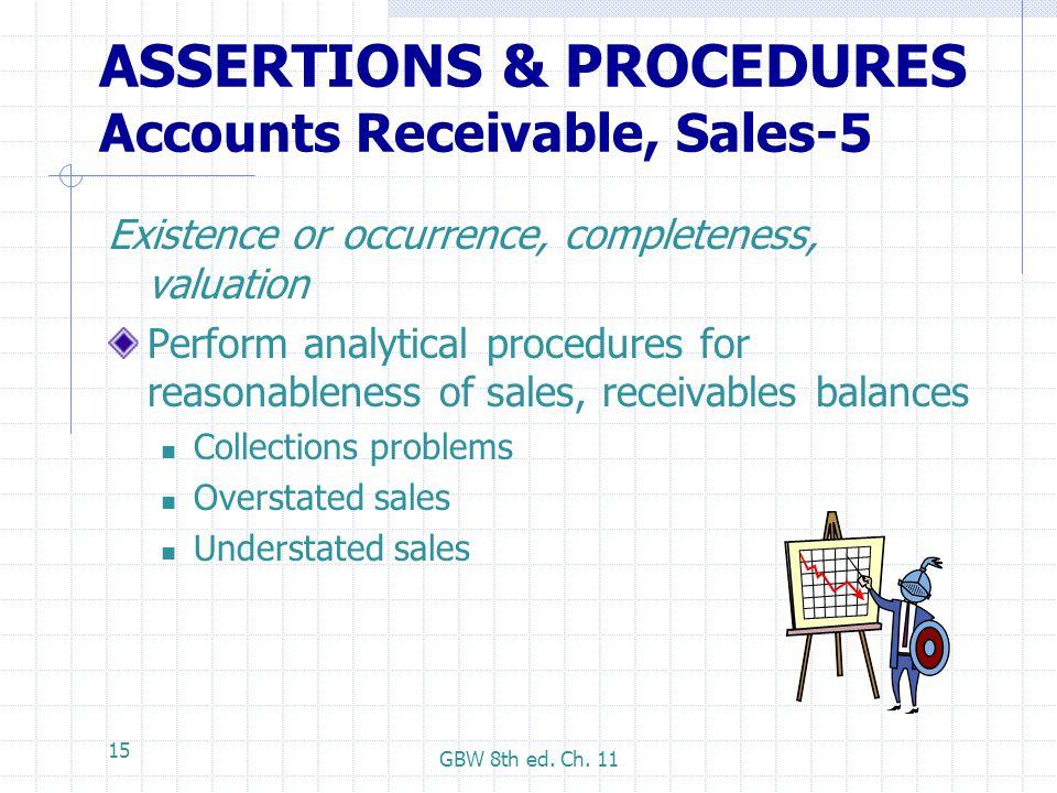 ASSERTIONS & PROCEDURES Accounts Receivable, Sales-5