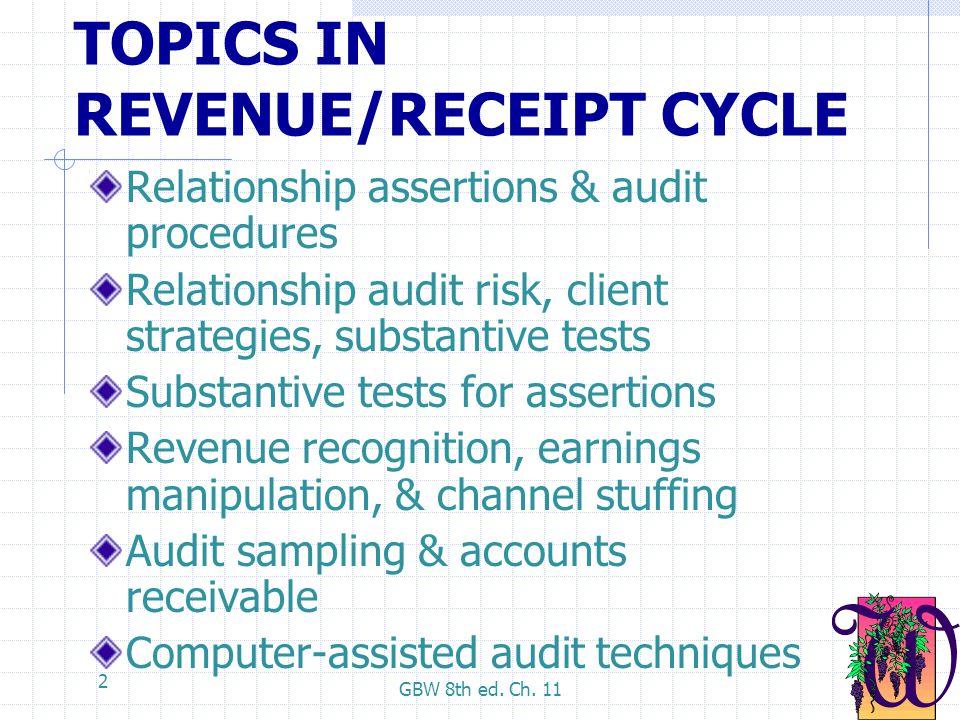 TOPICS IN REVENUE/RECEIPT CYCLE
