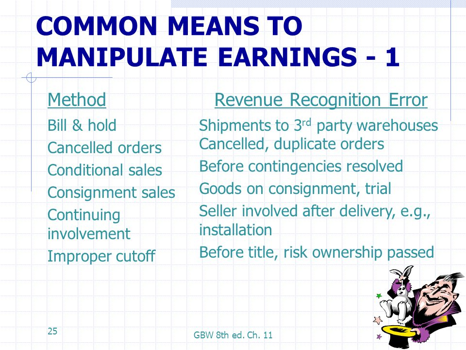 COMMON MEANS TO MANIPULATE EARNINGS - 1