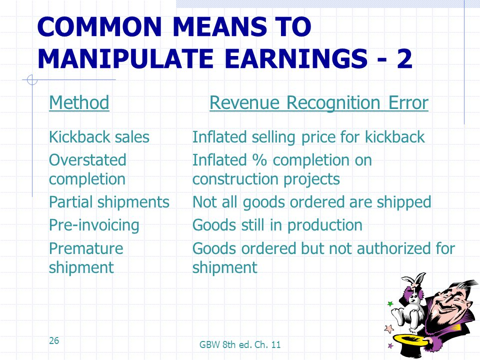 COMMON MEANS TO MANIPULATE EARNINGS - 2
