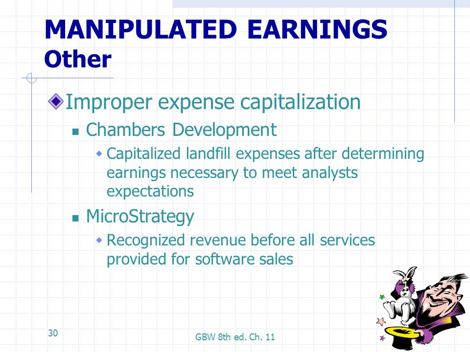 MANIPULATED EARNINGS Other