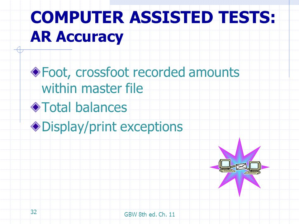 COMPUTER ASSISTED TESTS: AR Accuracy