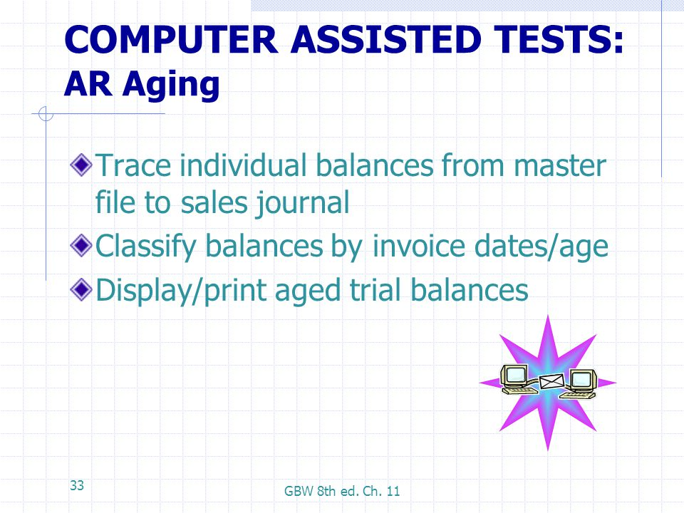 COMPUTER ASSISTED TESTS: AR Aging