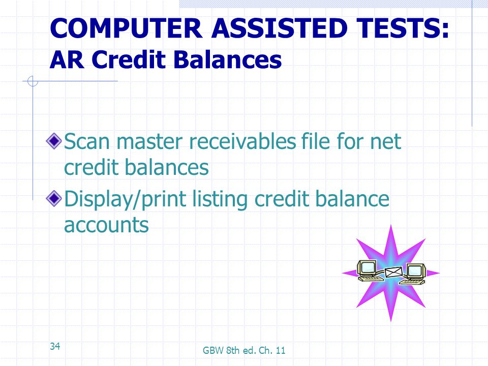 COMPUTER ASSISTED TESTS: AR Credit Balances