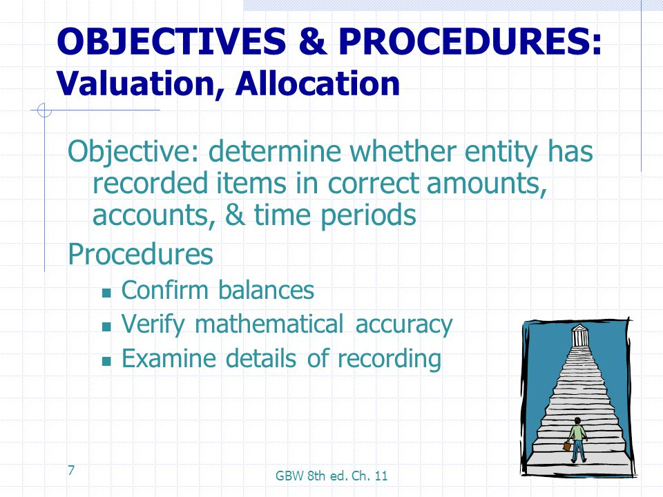 OBJECTIVES & PROCEDURES: Valuation, Allocation