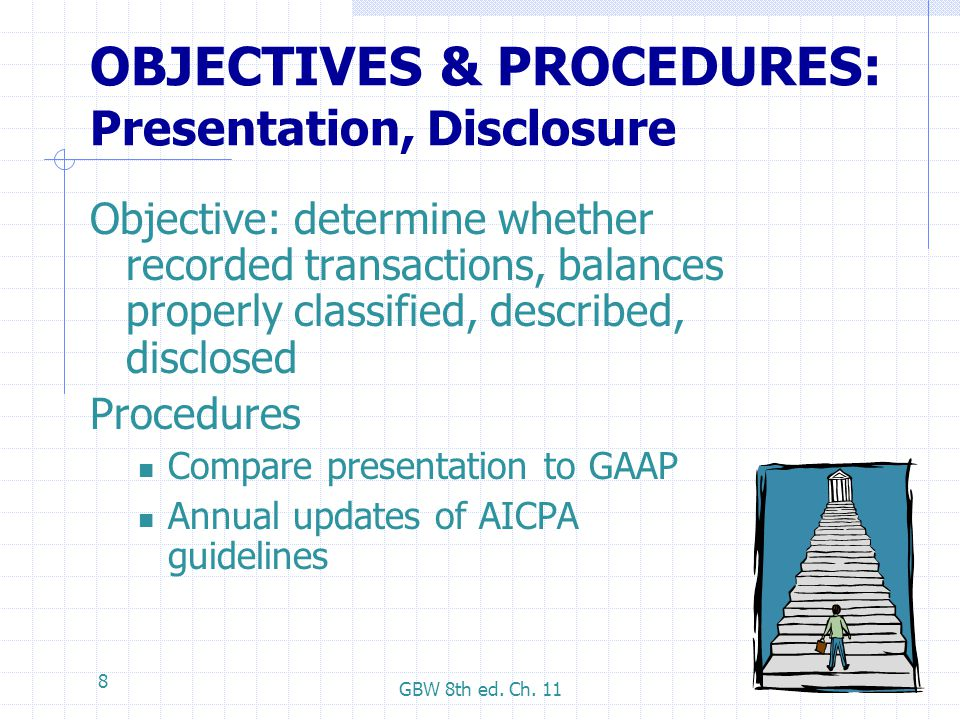 OBJECTIVES & PROCEDURES: Presentation, Disclosure