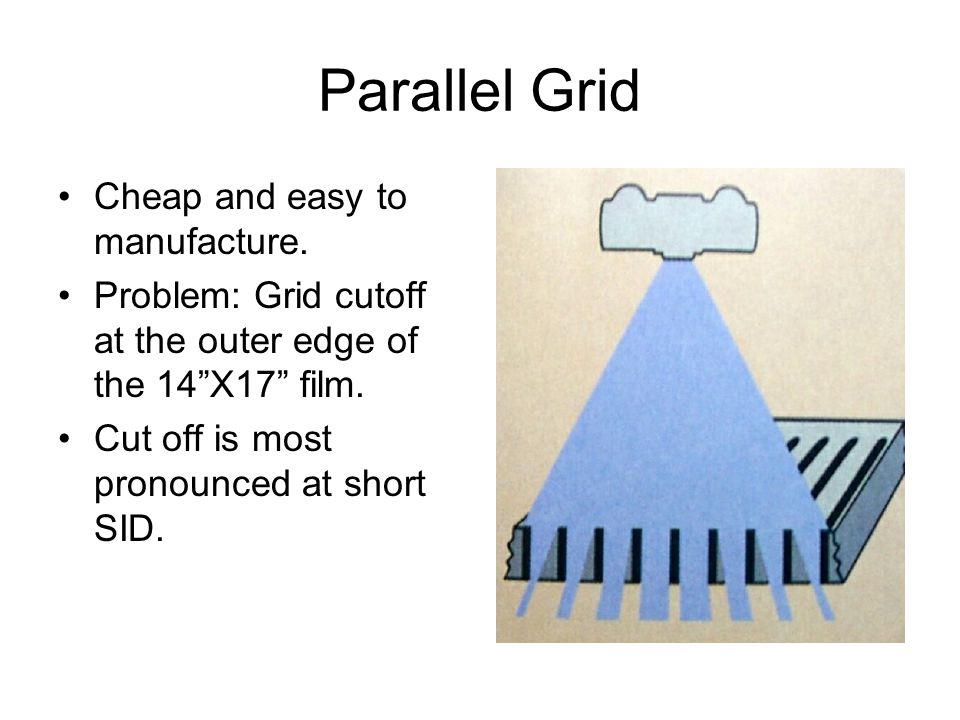 Parallel Grid Cheap and easy to manufacture.