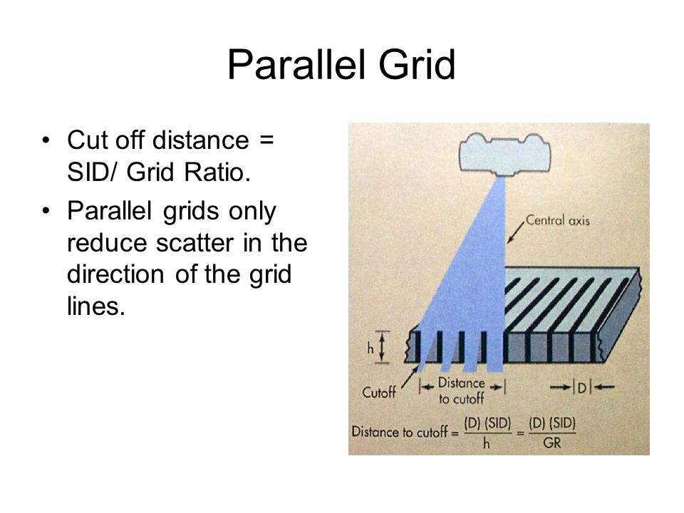 Parallel Grid Cut off distance = SID/ Grid Ratio.