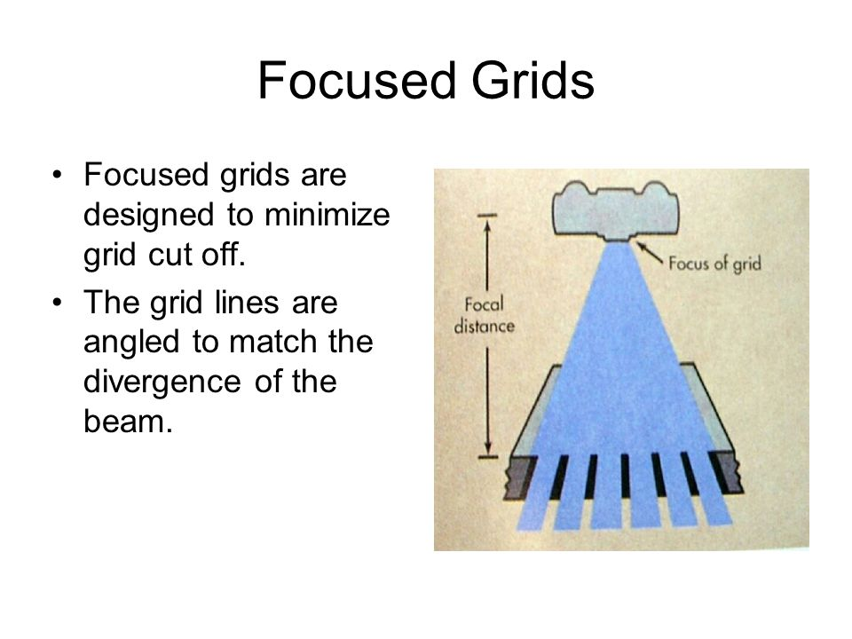 Focused Grids Focused grids are designed to minimize grid cut off.
