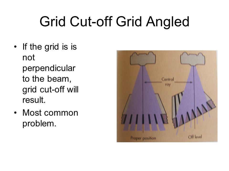 Grid Cut-off Grid Angled