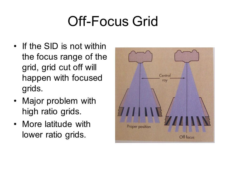 Off-Focus Grid If the SID is not within the focus range of the grid, grid cut off will happen with focused grids.
