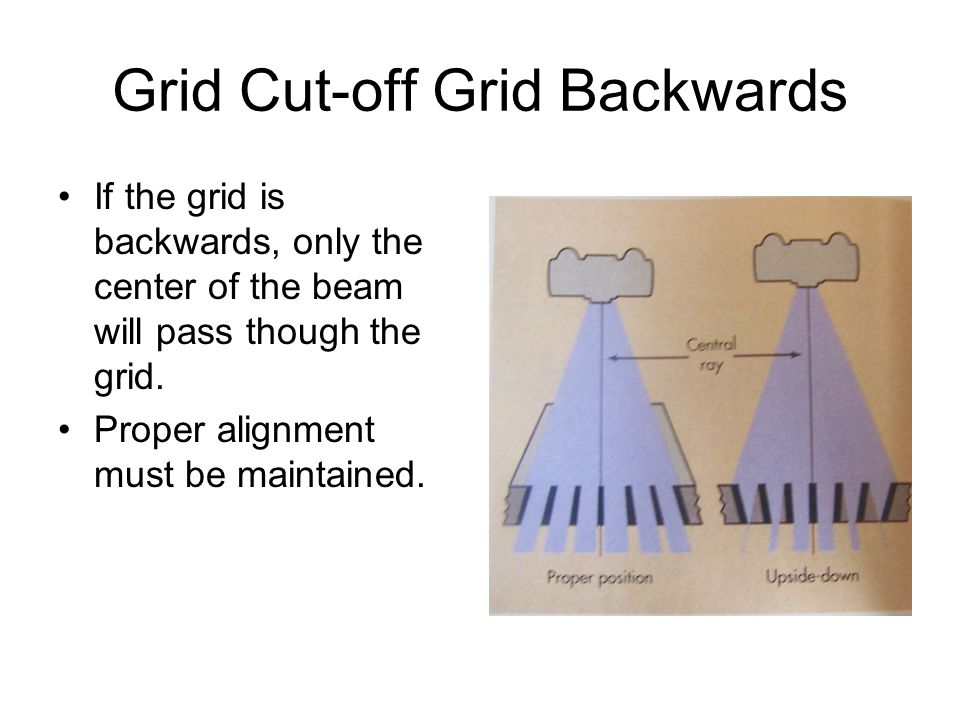 Grid Cut-off Grid Backwards