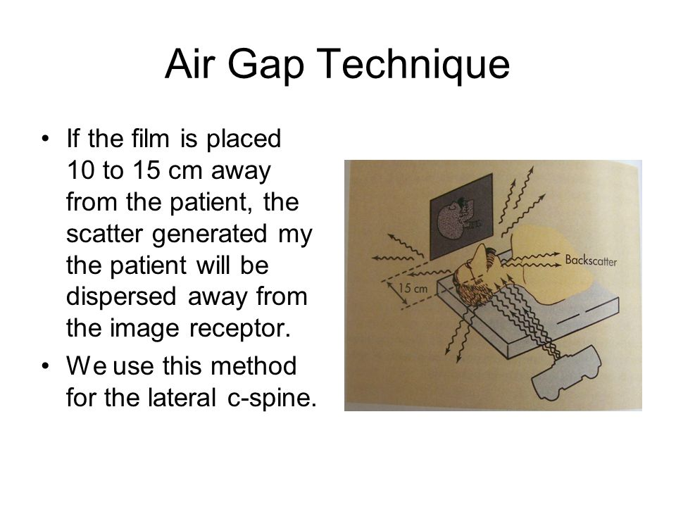 Air Gap Technique
