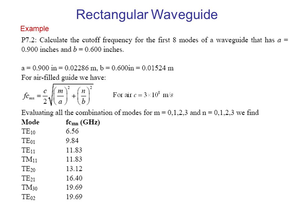 Rectangular Waveguide