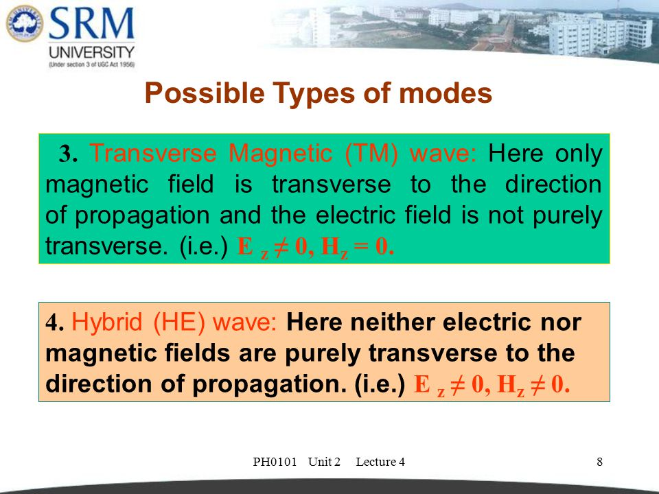 Possible Types of modes