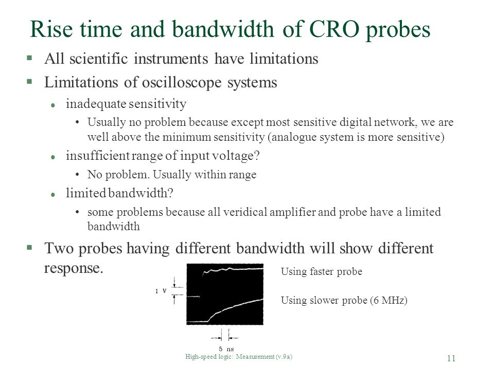Rise time and bandwidth of CRO probes
