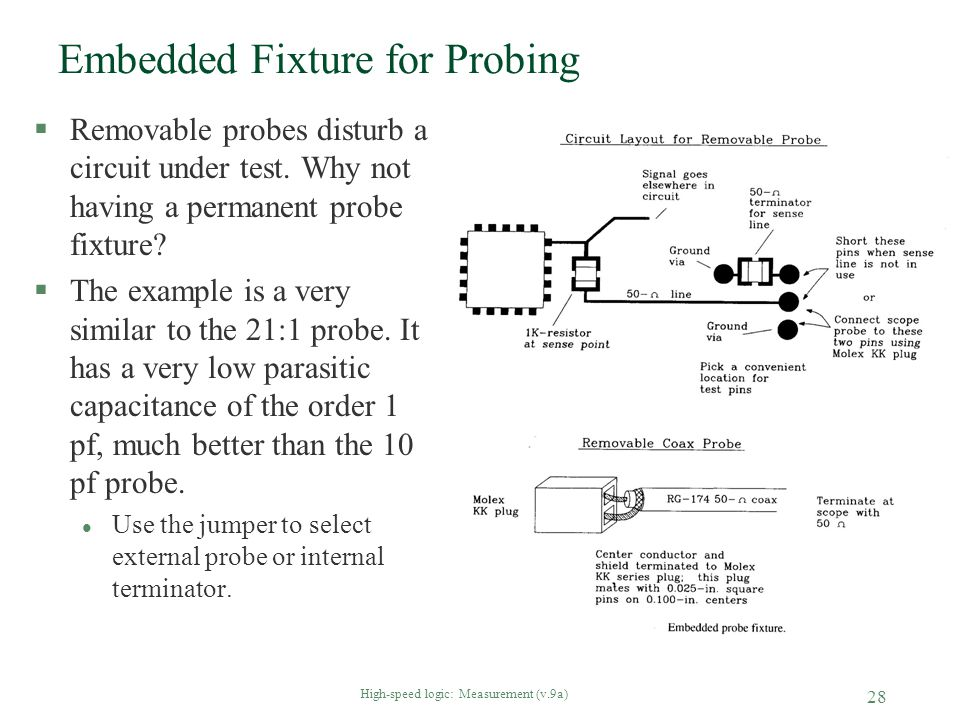 Embedded Fixture for Probing