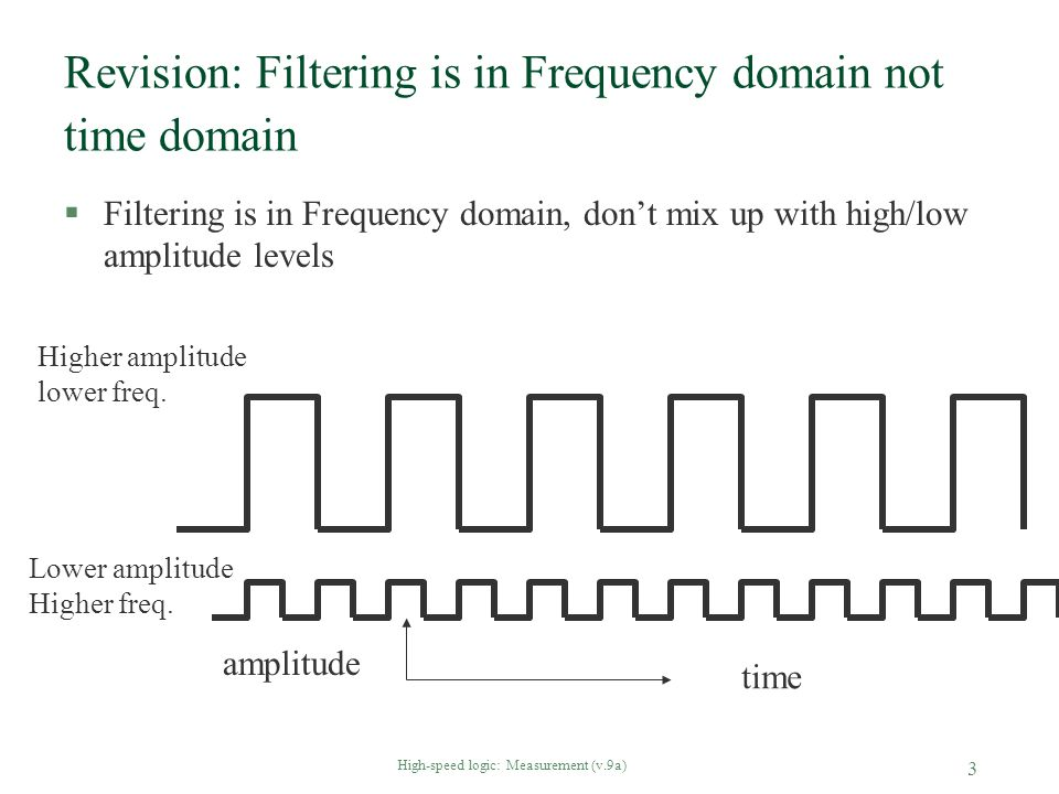 Revision: Filtering is in Frequency domain not time domain
