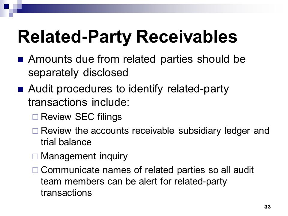 Related-Party Receivables