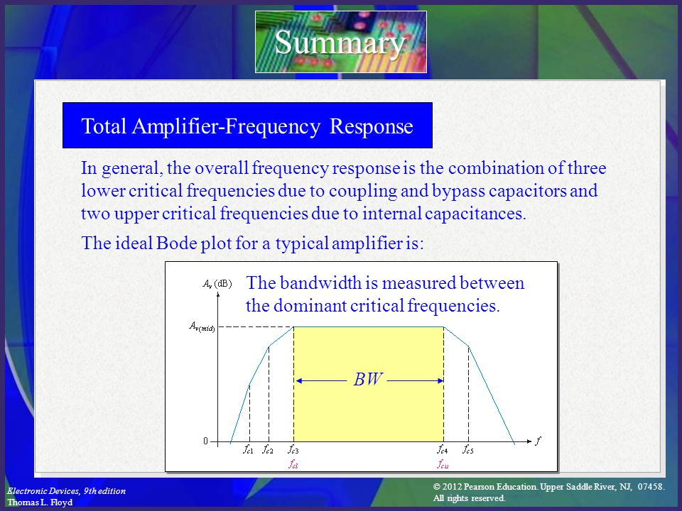 Total Amplifier-Frequency Response